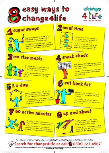 healthy eating healthy tips poster free primary ks2
