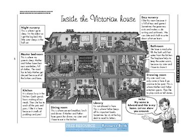 Inside The Victorian House Free Primary Ks1 Teaching