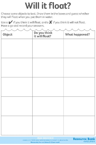 ... Worksheets Partial Quotients | Free Download Printable Worksheets On
