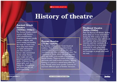 These activity sheets feature a timeline of theatre through the ages