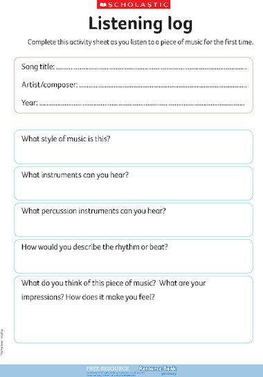 Music online article writers review