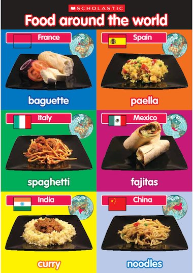Food around the world poster primary ks1 teaching - Different types of cuisines in the world ...