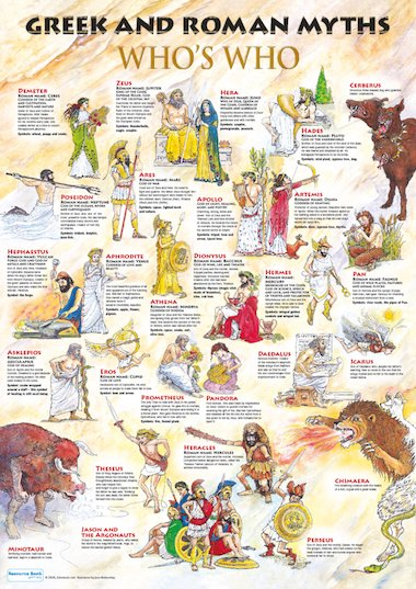 the role of religion and the beliefs on power in ancient rome Discover all about religion in ancient rome with information on the beginnings of religion, gods and goddesses, foreign gods, emperor deification, the rise of christianity and much more.