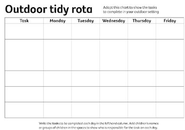 This useful chart can be adapted to show the tasks that need to be ...