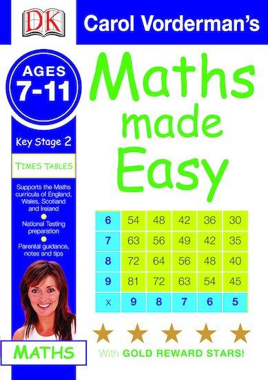 Maths times tables multiplication times tables times for 11 times table rap