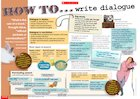 How to write dialogue – fact-filled poster