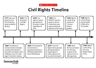 timeline of the civil rights movement essay