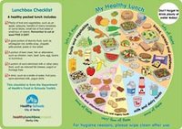 My healthy lunchbox placemat derby healthy schools
