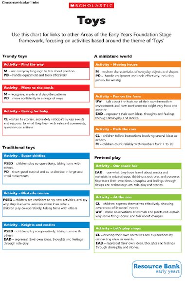 Toys: EYFS cross-curricular links – Early Years teaching resource ...