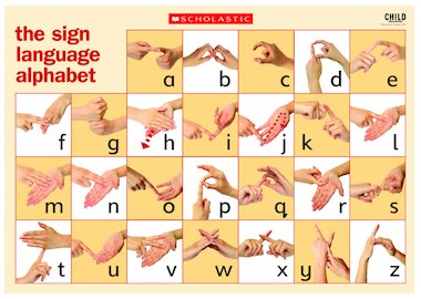 Sign Language world help reviews