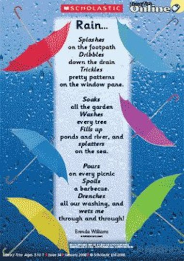 Marathi poems on rain for children