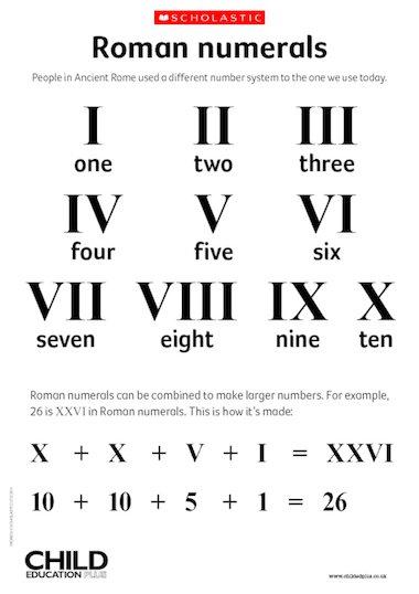 Roman numerals – Primary KS2 teaching resource - Scholastic