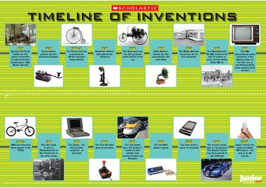 Writing homework help victorian inventions timeline