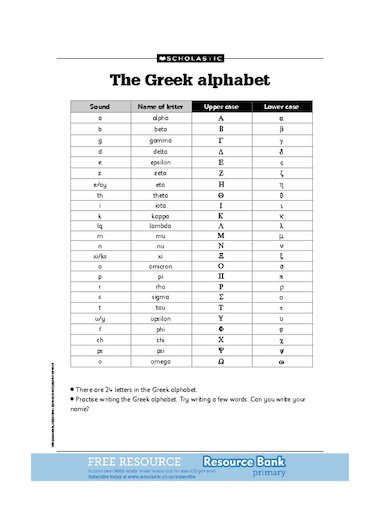 The Greek alphabet – reference sheet – FREE Primary KS2 teaching ...