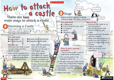how to attack a castle primary ks1 teaching resource scholastic. Black Bedroom Furniture Sets. Home Design Ideas