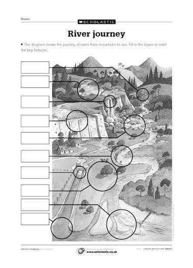 River journey illustration u2013 Primary KS2 teaching resource ...
