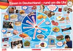 German Poster: Food Around the Clock