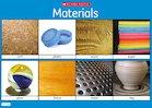 Materials poster