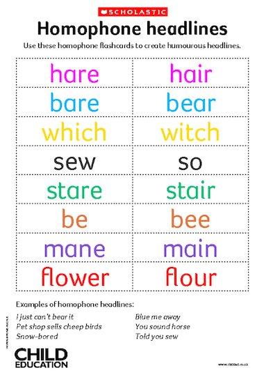 Homophone Headlines Primary Ks2 Teaching Resource